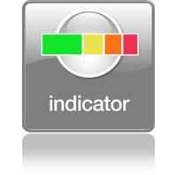 beurer BM 58 indikator mjerenja